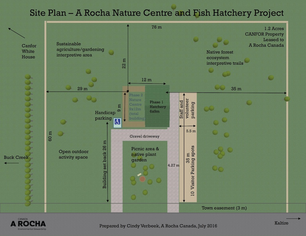 Hatchery Development Plan Site Plan